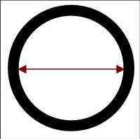 Größe Nanadiany vom Innendurchmesser des Ringes in mm